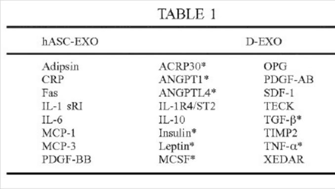 미국, 유럽, 세계 피부미백 특허 현황 분석 (1)