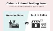 [호주 리포트] 호주, 중국 수입화장품 동물실험 의무조항 '불만표시'