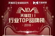 [중국 리포트] 중국 '광군절' 화장품 전체 매출 3위 차지