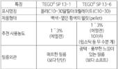 [신소재 신원료 소개] 에보닉재팬, 다기능 원료 TEGO® SP(테고 스마트 폴리머)