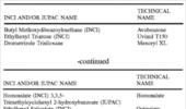 [특허정보] 미국, 유럽 자외선차단 특허출원 현황 (2)