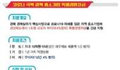 경북도, 코로나 극복 중소기업 특별경영자금 1조 지원