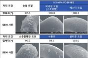 [최신연구] 닛콜그룹, 비타민C 유도체 유효성분 연구