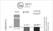[신소재 신원료 소개] 안티폴루션, 블루라이트 스트레스 억제 효과 'BLUE OléoactifⓇ'