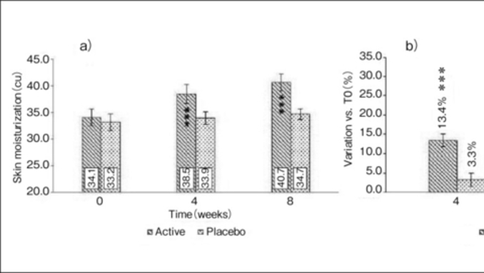 [최신연구] 가수분해 케라틴 펩타이드에 의한 스킨케어 연구