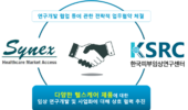 H&Bio 한국피부임상연구센터-사이넥스, '연구개발, 사업화' 업무협약