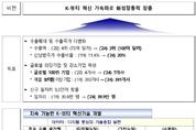 """""""K-뷰티 전주기 맞춤형 지원 확대"""" 정부, K-뷰티 혁신 종합전략 내놨다"""