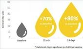[최신연구] Jojoba Oil, 높은 안정도, 항산화 효과 피부고민 해결