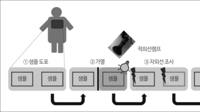 CJK 2021년 9월호 [특집] 선 케어에 대응한 제품 개발 1