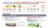 라피끄, '2021 해양수산 창업 콘테스트' 사업화부문 대상 수상