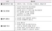 한국무역협회, 10월 5일 '2021 신남방 비즈니스 위크' 개최